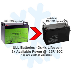photo comparing SiO2 and lead acid battery